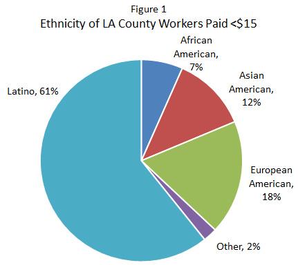 02-e-u-worker-ethnicity